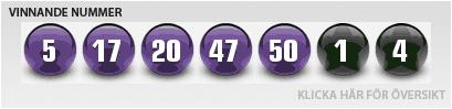 Euro Lotto Resultat för Tisdag 13 Augusti 2013