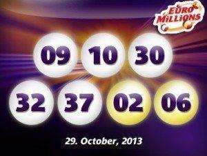 De vinnande siffrorna från tisdagens Euro Lotto-dragning den 29 oktober 2013