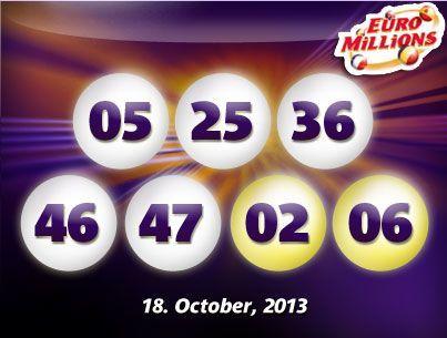 Vinnande EuroLotto-siffror Från 18.10.2013