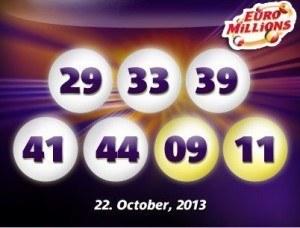Vinnande siffror för Euro Lotto-dragningen på tisdagen den 22 oktober