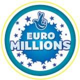 EuroLotto resultat från tisdagen den 11 mars 2014