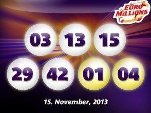 EuroLotto-Superdrawen den 15 november 2013 har vunnits