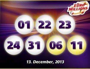 Vinnarsiffror från fredagen den 13 december 2013