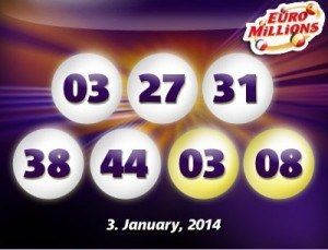 Eurolottoresultat för fredagen den 3 januari 2014