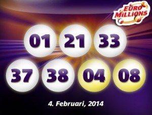 Eurolotto resultat från tisdagen den 4 februari 2014